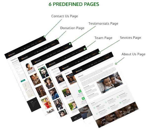 Download RaraThemes - Benevolent Pro WordPress Theme has 6 predefined pages
